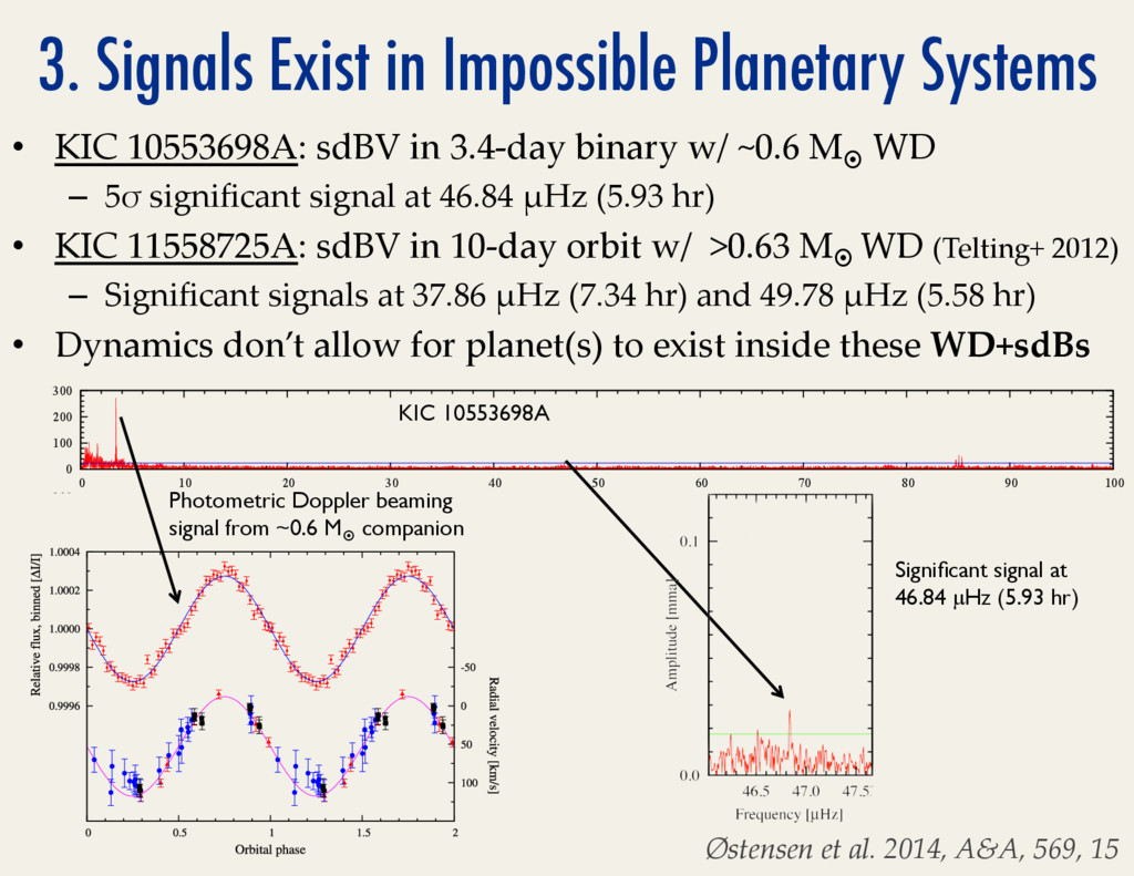 3. Signals Exist in Impossible Planetary System...