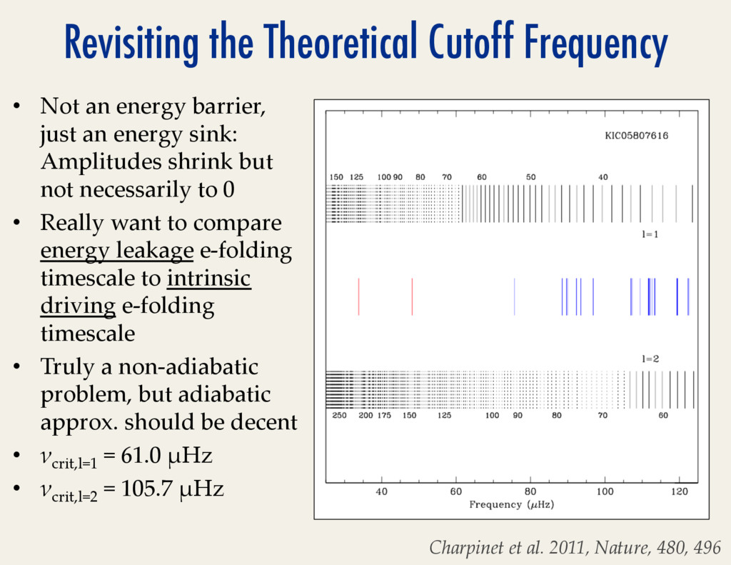 Revisiting the Theoretical Cutoff Frequency •  ...