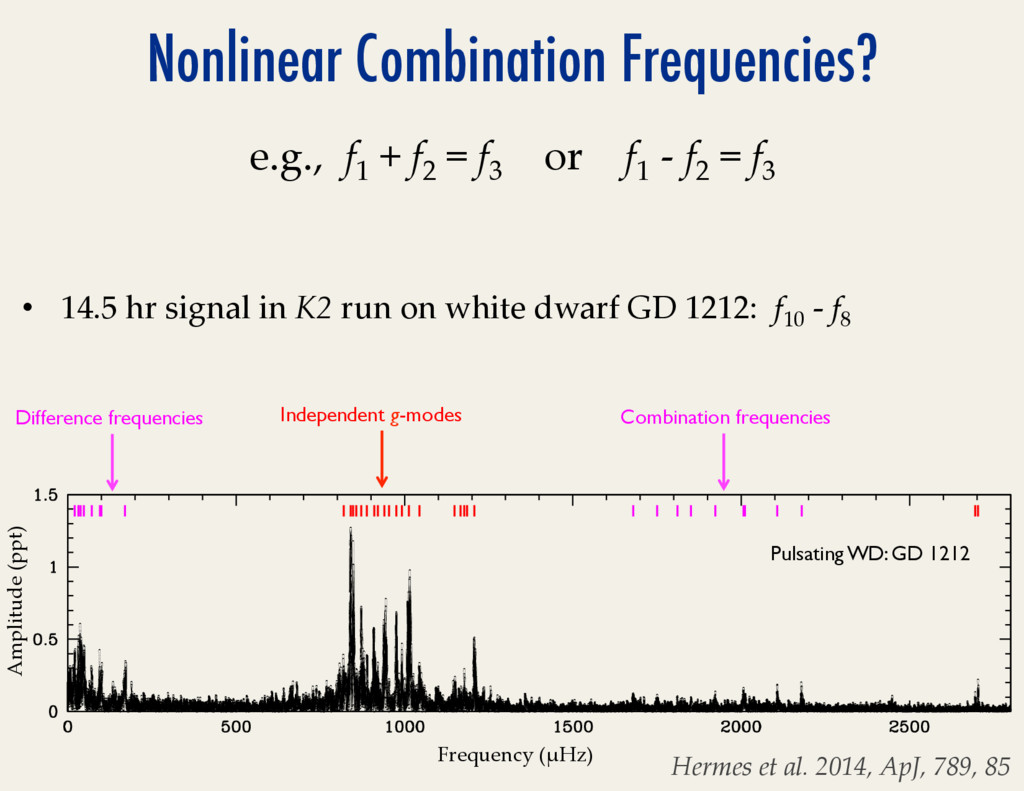 Nonlinear Combination Frequencies? e.g.,..f1 .+...
