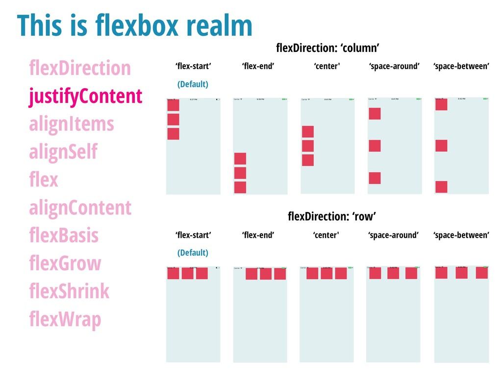 This is flexbox realm flexDirection justifyConten...