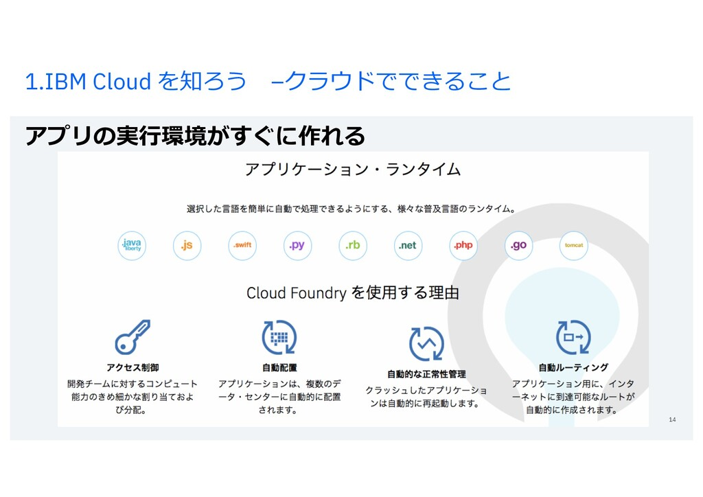 1.IBM Cloud を知ろう –クラウドでできること アプリの実⾏環境がすぐに作れる 14