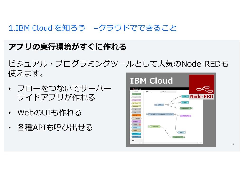 1.IBM Cloud を知ろう –クラウドでできること アプリの実⾏環境がすぐに作れる 15...