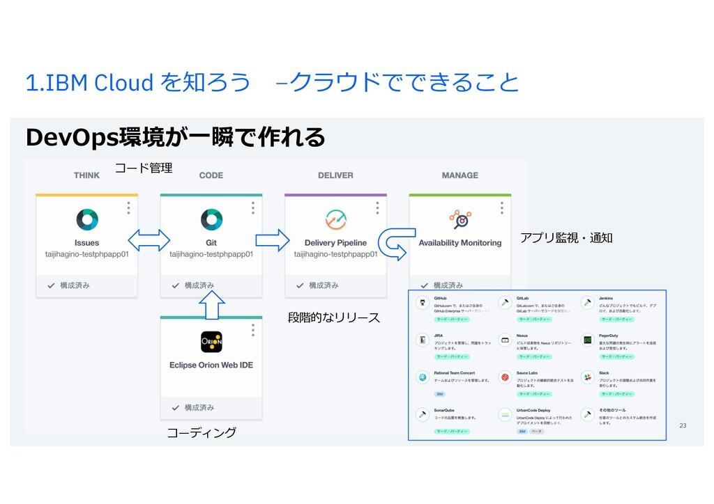 1.IBM Cloud を知ろう –クラウドでできること Grさpoup Name / DOC...