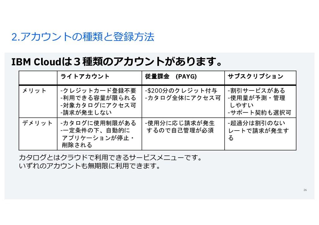 2.アカウントの種類と登録⽅法 IBM Cloudは3種類のアカウントがあります。 26 ライ...