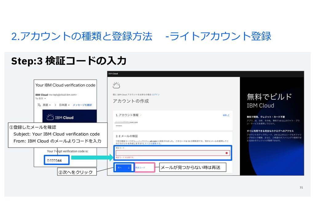 2.アカウントの種類と登録⽅法 -ライトアカウント登録 Step:3 検証コードの⼊⼒ 31 ...