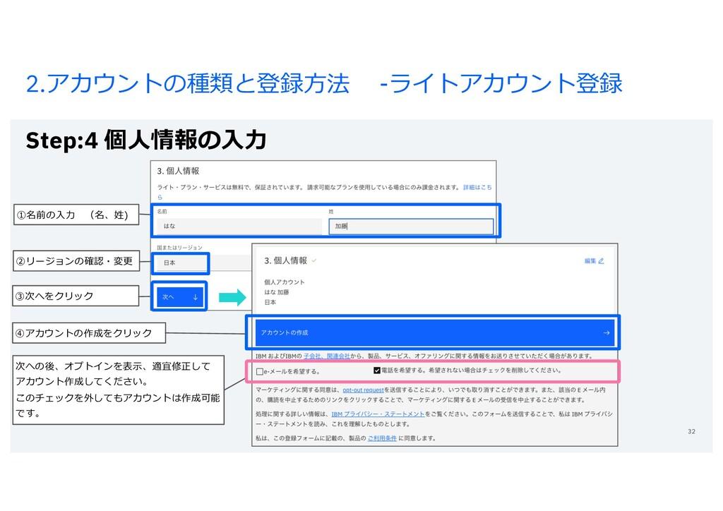 2.アカウントの種類と登録⽅法 -ライトアカウント登録 Step:4 個⼈情報の⼊⼒ 32 ①...