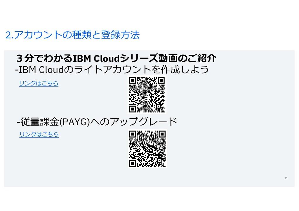 2.アカウントの種類と登録⽅法 3分でわかるIBM Cloudシリーズ動画のご紹介 -IBM ...