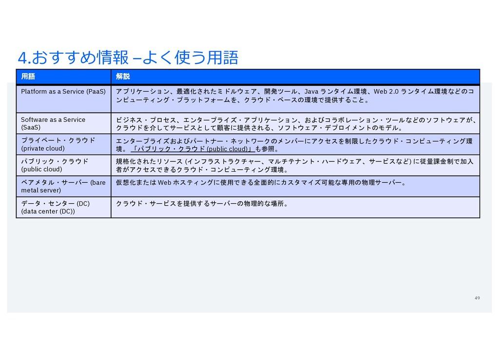 4.おすすめ情報 –よく使う⽤語 49 用語 解説 Platform as a Service...