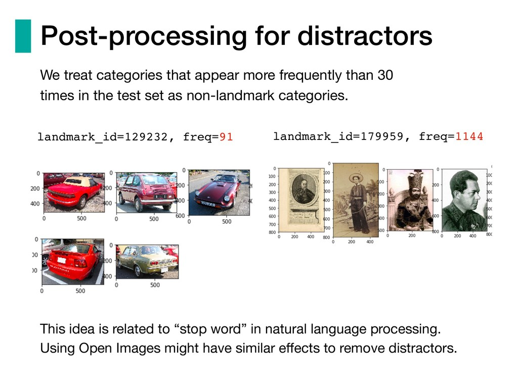Post-processing for distractors We treat catego...