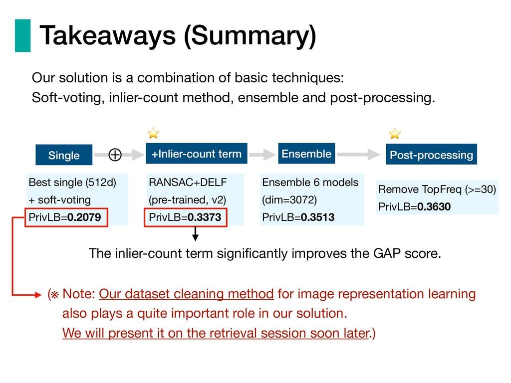 RANSAC+DELF  (pre-trained, v2) PrivLB=0.3373 S...