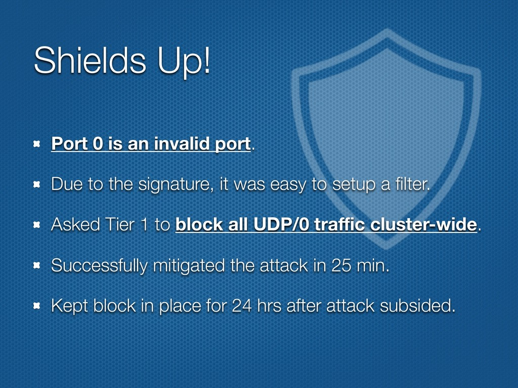 Shields Up! Port 0 is an invalid port. Due to t...