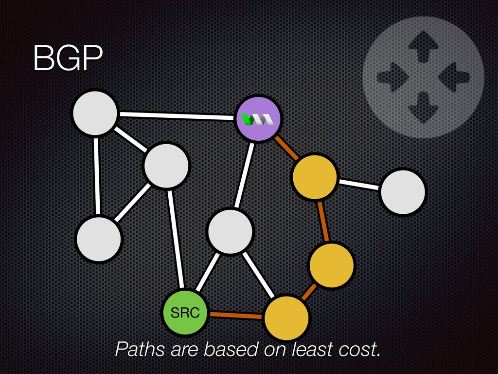 BGP Paths are based on least cost. SRC
