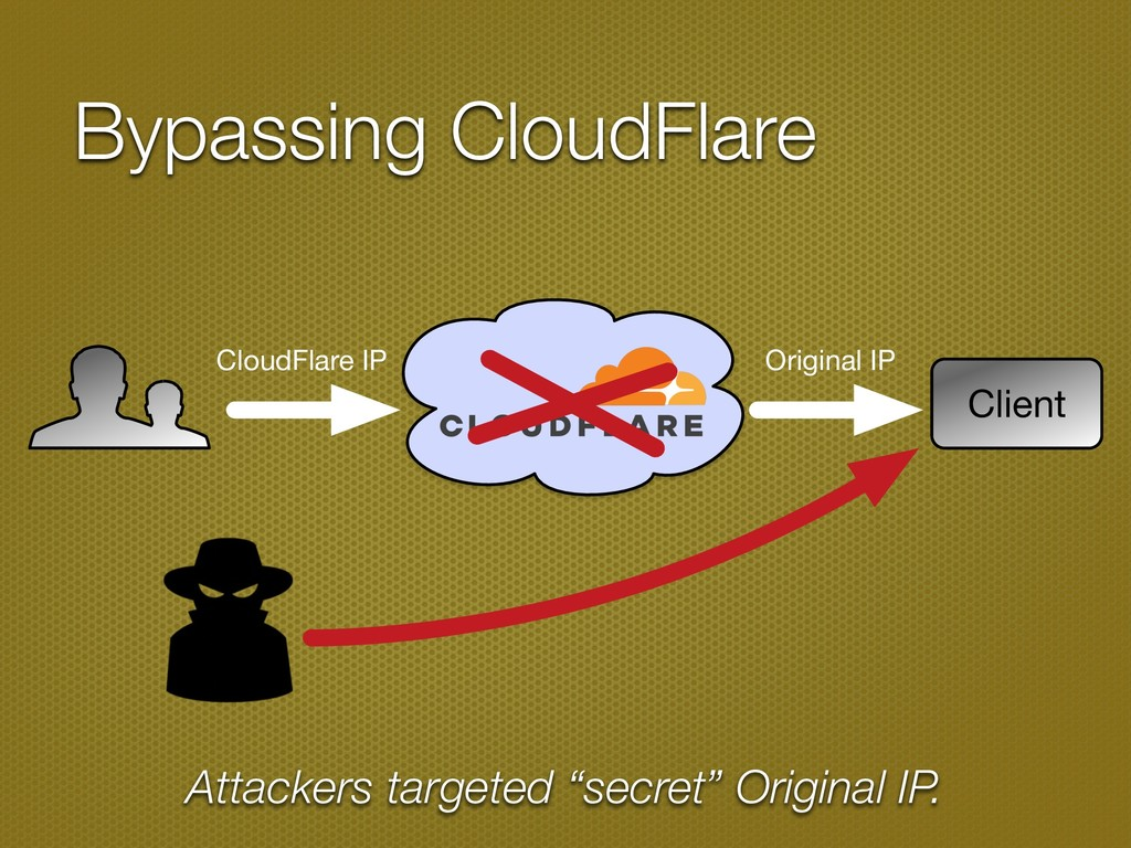 Bypassing CloudFlare Client CloudFlare IP Origi...