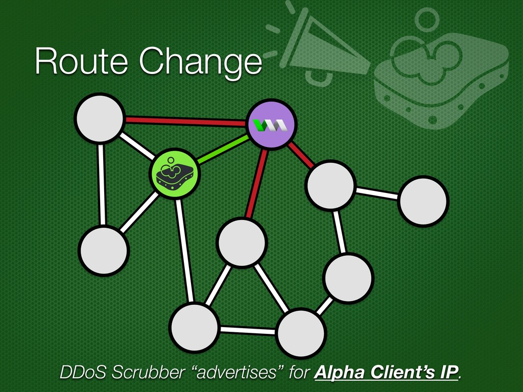"Route Change DDoS Scrubber ""advertises"" for Alp..."