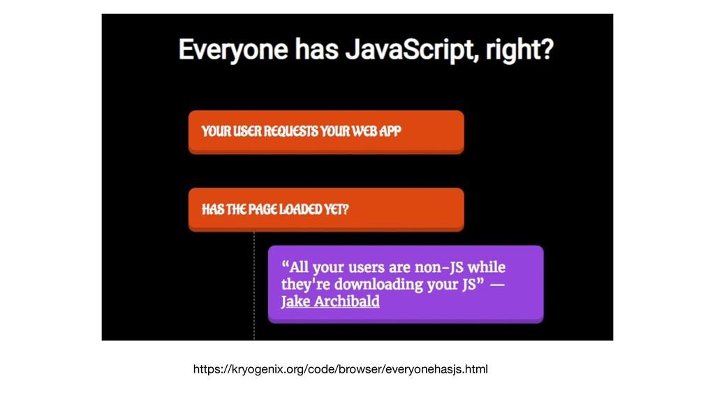 https://kryogenix.org/code/browser/everyonehasj...
