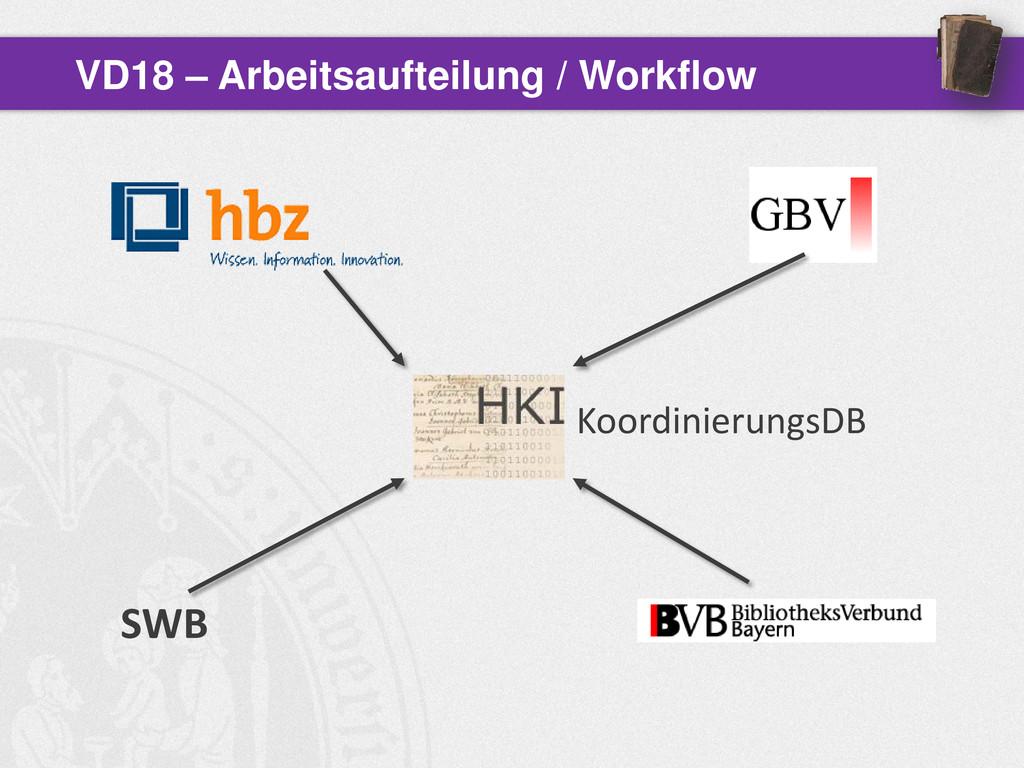 VD18 – Arbeitsaufteilung / Workflow SWB Koordin...