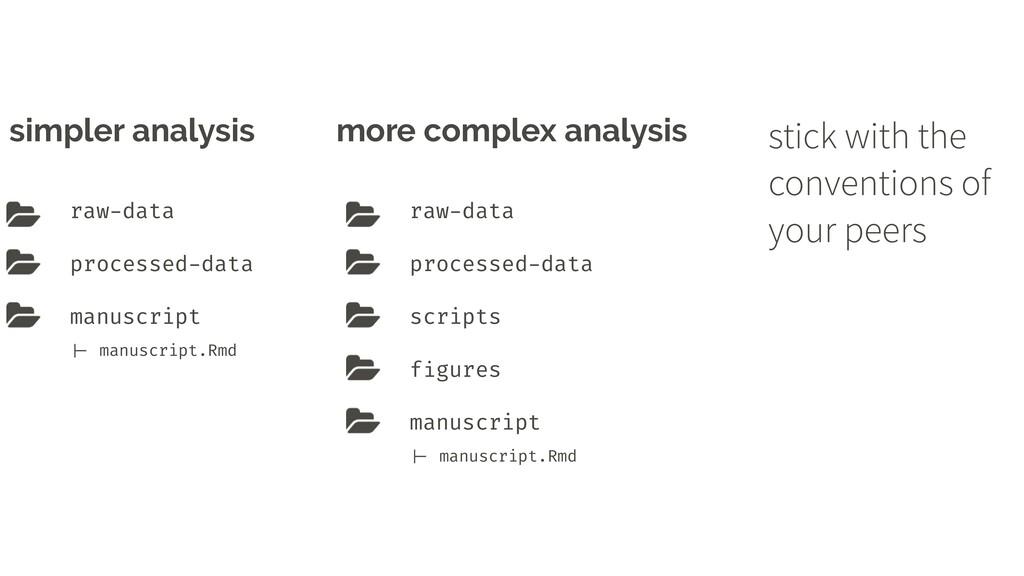 simpler analysis raw-data processed-data manusc...