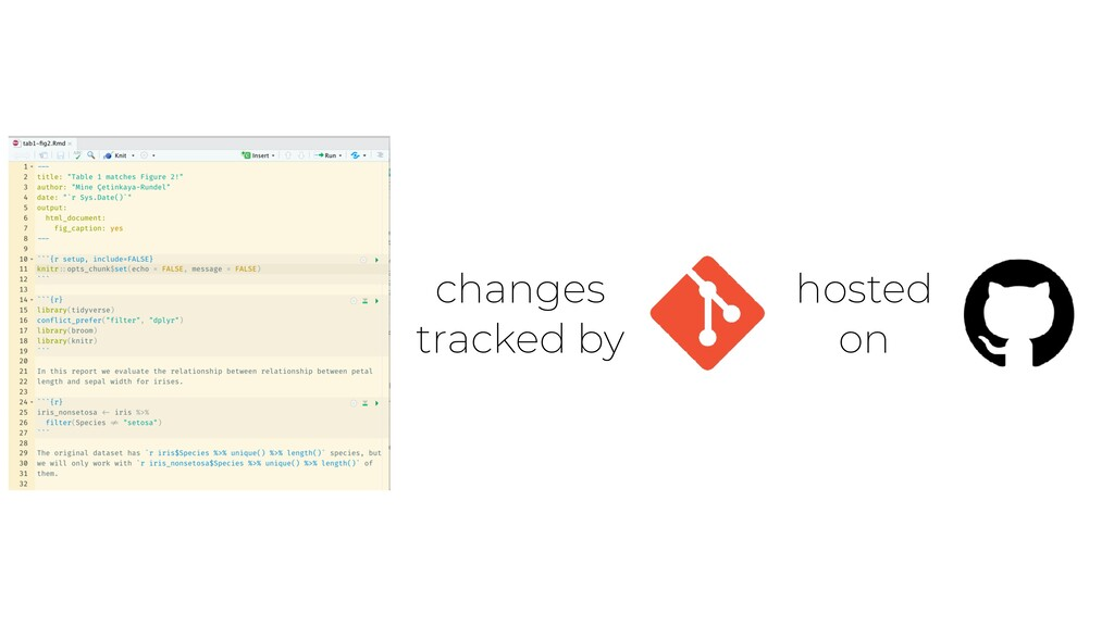 changes tracked by hosted on