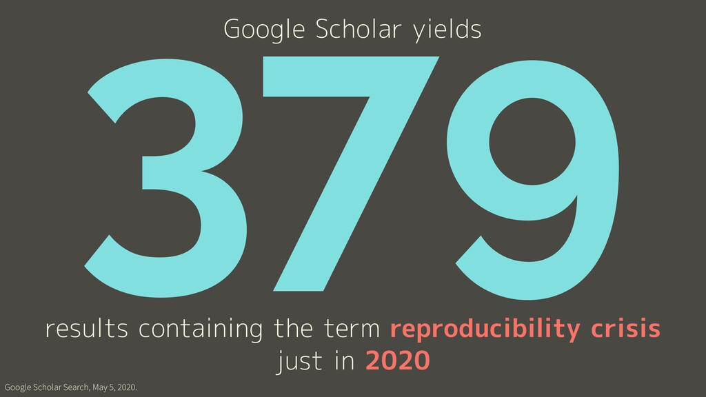 379 Google Scholar Search, May 5, 2020. results...