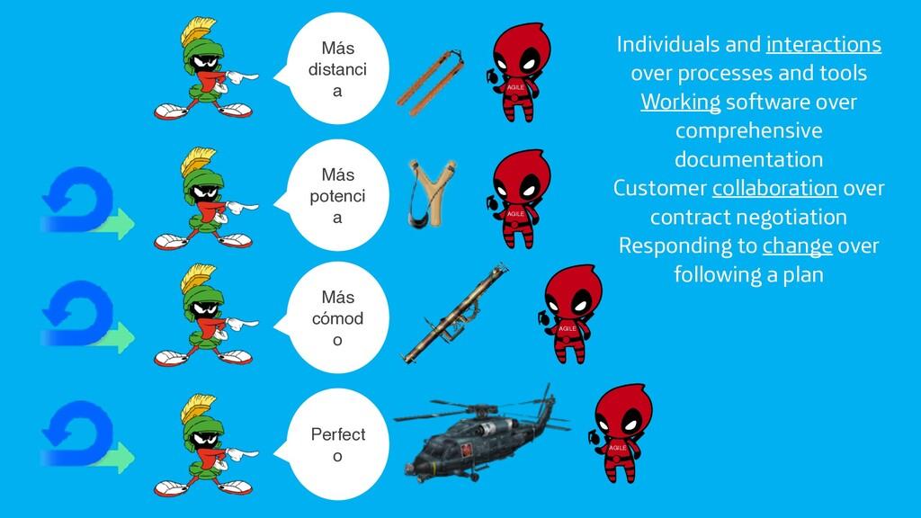 AGILE Más distanci a Individuals and interactio...