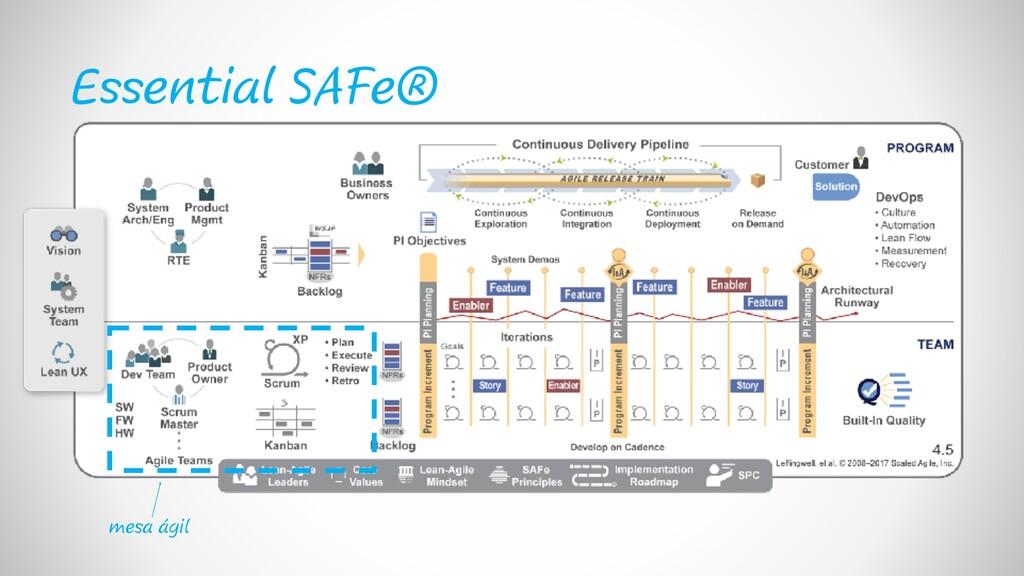 Essential SAFe® mesa ágil