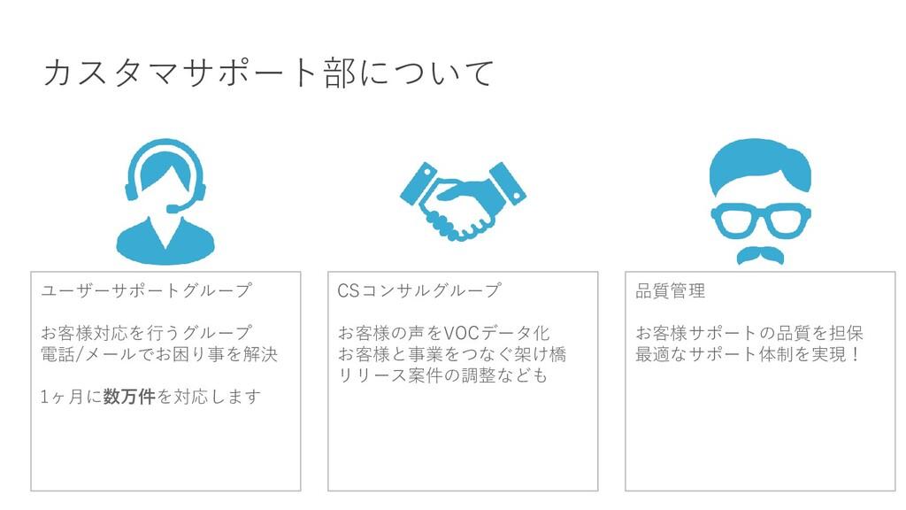 カスタマサポート部について ユーザーサポートグループ お客様対応を行うグループ 電話/メールで...