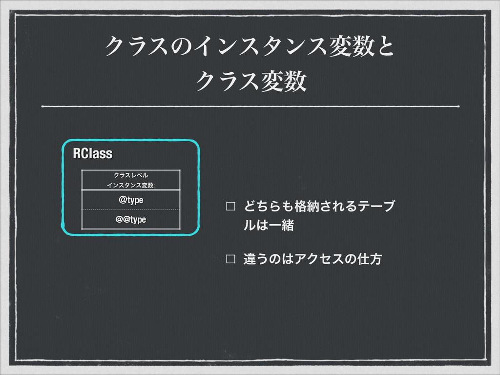 ΫϥεͷΠϯελϯεมͱ Ϋϥεม RClass ΫϥεϨϕϧ Πϯελϯεม: ˏt...