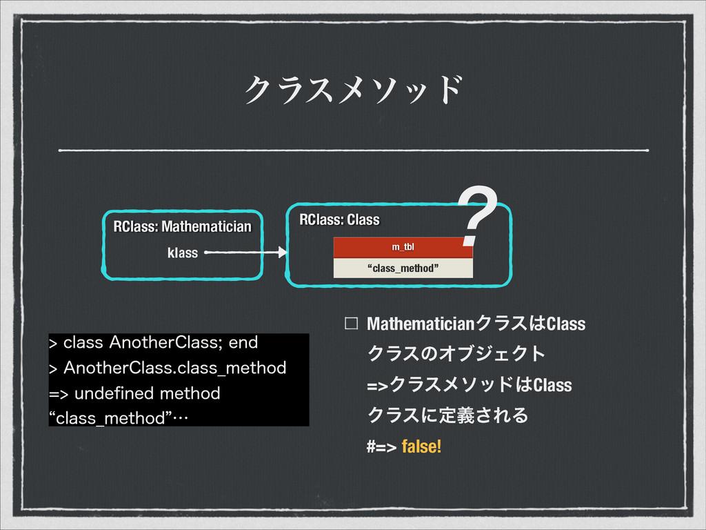 Ϋϥεϝιου RClass: Mathematician klass RClass: Cla...