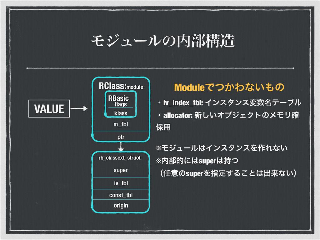Ϟδϡʔϧͷ෦ߏ m_tbl VALUE RClass:module rb_classex...