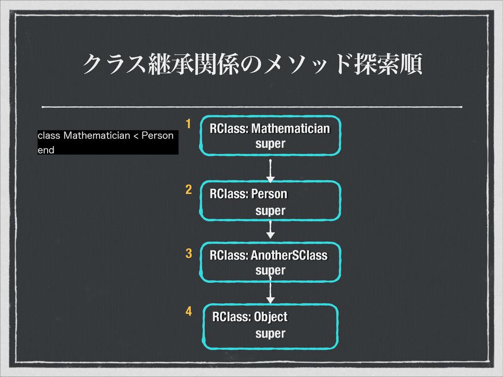 Ϋϥεܧঝؔͷϝιου୳ࡧॱ RClass: Mathematician super RCl...