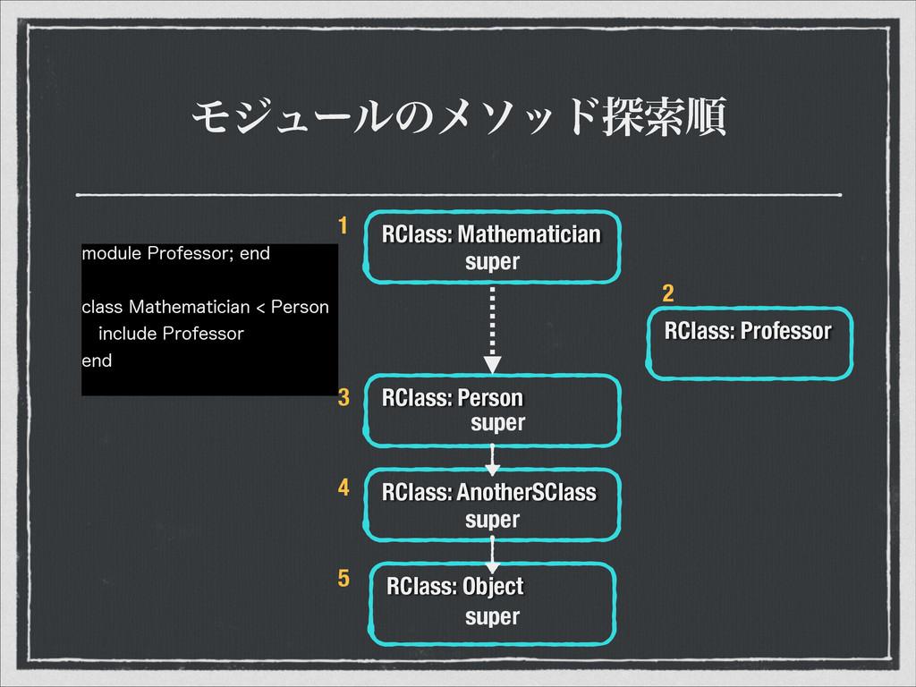 Ϟδϡʔϧͷϝιου୳ࡧॱ RClass: Mathematician super RClas...