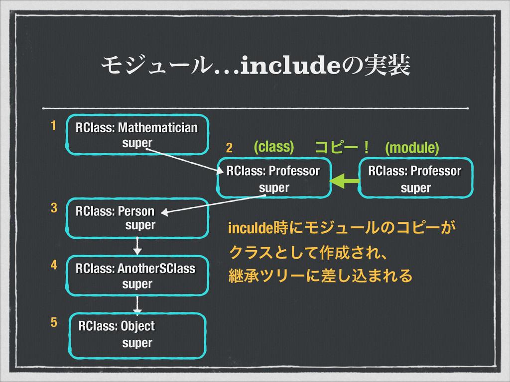 Ϟδϡʔϧ…includeͷ࣮ RClass: Mathematician super RC...