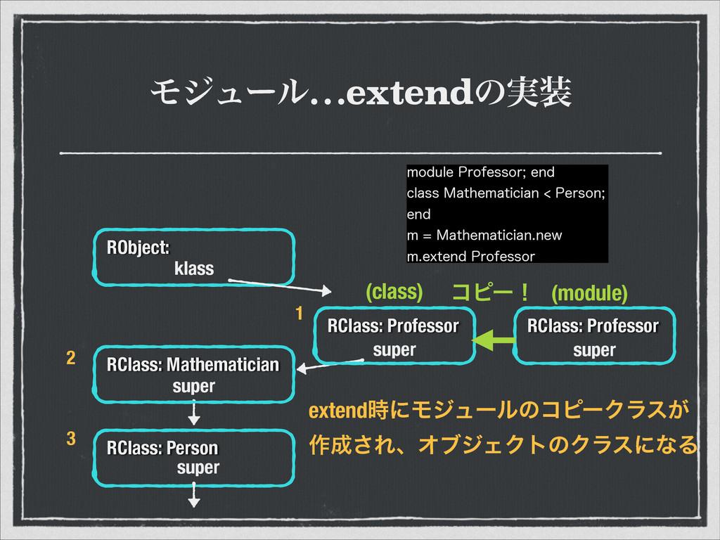 Ϟδϡʔϧ…extendͷ࣮ RObject: klass RClass: Person s...