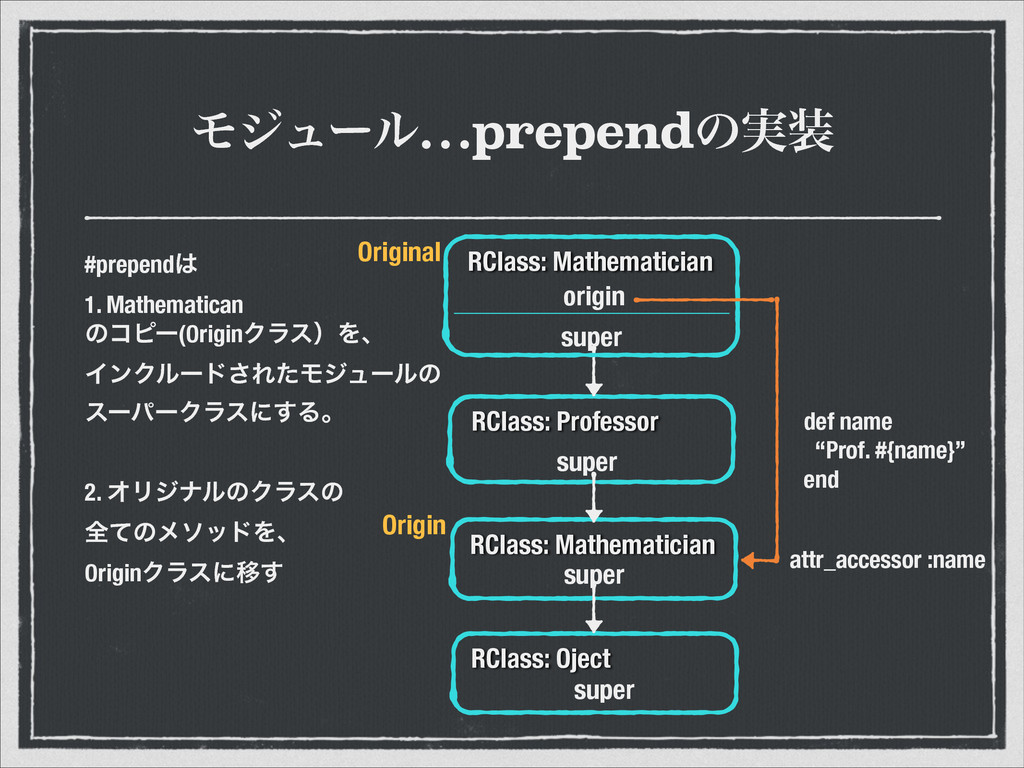 Ϟδϡʔϧ…prependͷ࣮ RClass: Mathematician super RC...