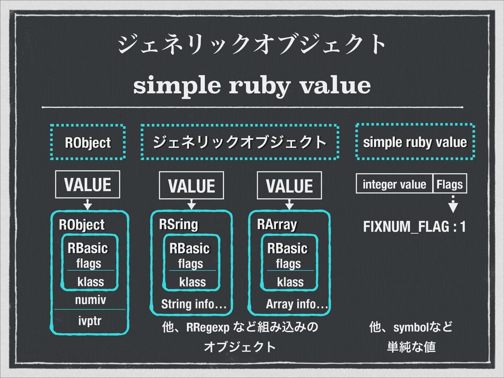 δΣωϦοΫΦϒδΣΫτ simple ruby value String info… Ar...