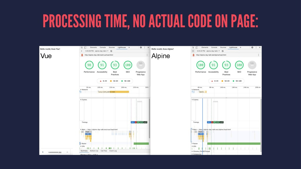 PROCESSING TIME, NO ACTUAL CODE ON PAGE: