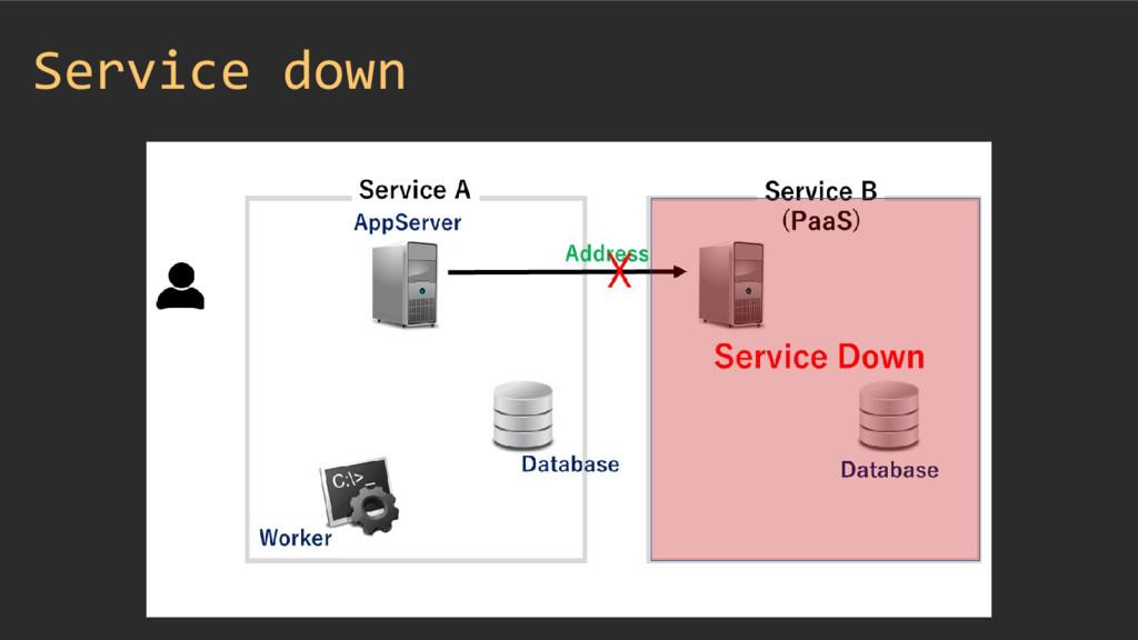 Service down