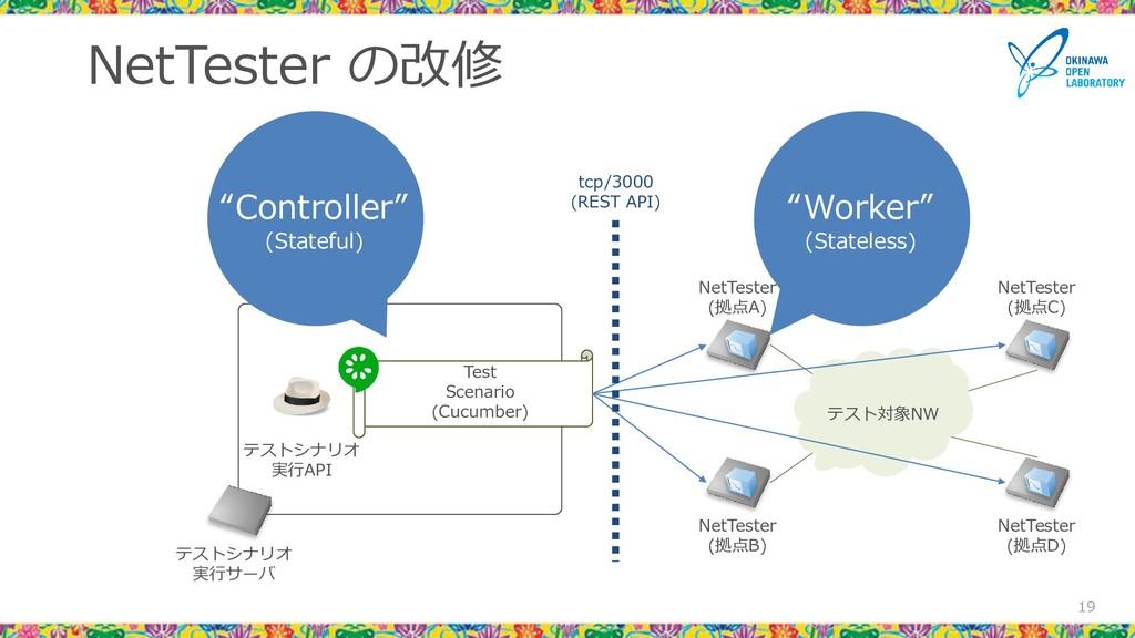 NetTester の改修 19 Test Scenario (Cucumber) テスト対象...