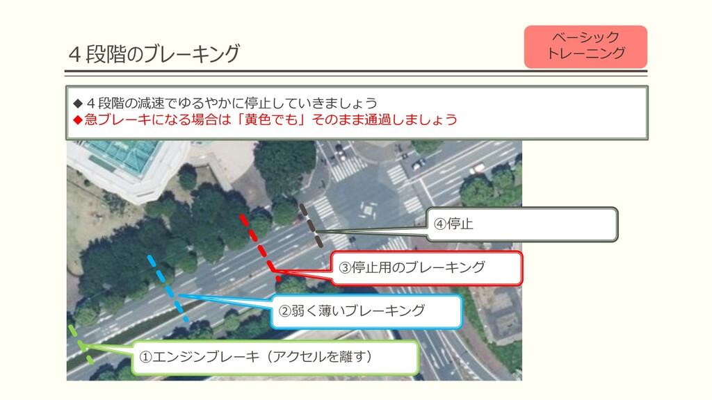4段階のブレーキング ③ ブ レ ー キ ラ ン プ ④ウィンカーランプ ②道路標示(各種) ...