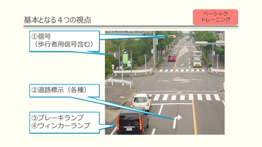 基本となる4つの視点 ③ブレーキランプ ④ウィンカーランプ ②道路標⽰(各種) ➀信号 (歩⾏...