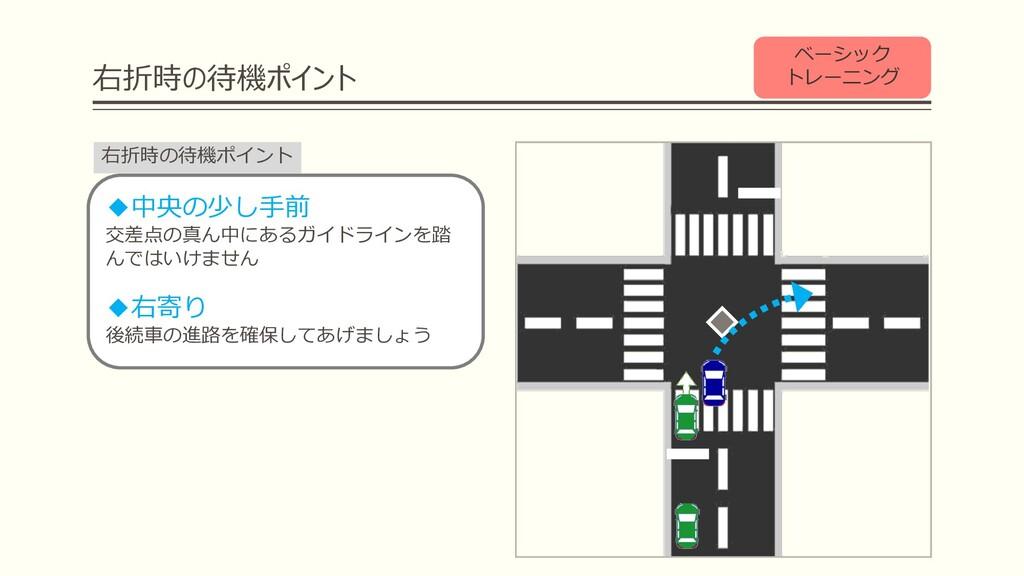 右折時の待機ポイント 右折時の待機ポイント ◆中央の少し⼿前 交差点の真ん中にあるガイドライン...
