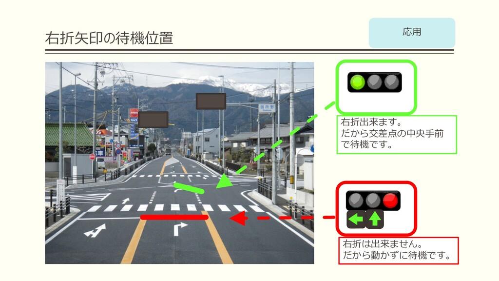 右折⽮印の待機位置 右折は出来ません。 だから動かずに待機です。 右折出来ます。 だから交差点...