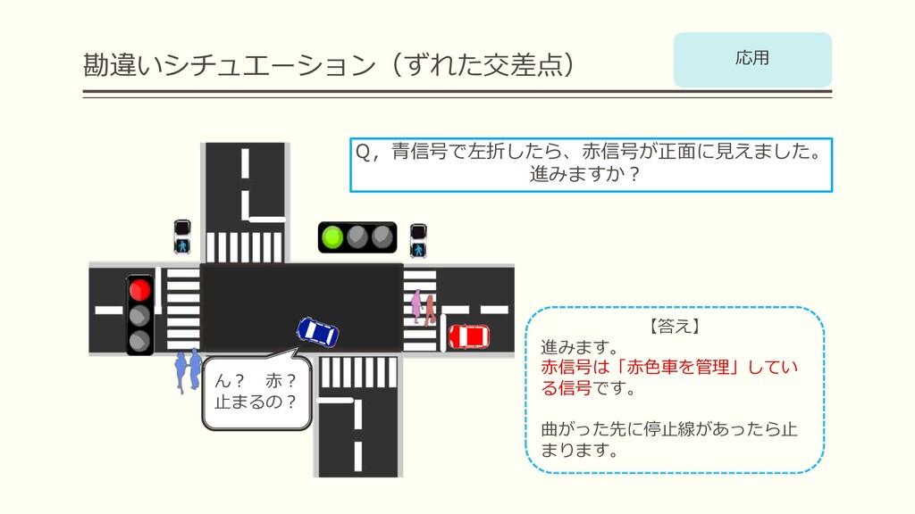 勘違いシチュエーション(ずれた交差点) ん︖ ⾚︖ ⽌まるの︖ 【答え】 進みます。 ⾚信号は...