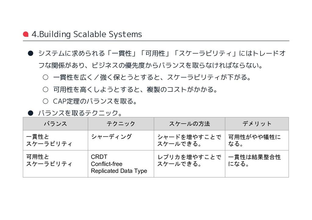 4.Building Scalable Systems ● システムに求められる「一貫性」「可...
