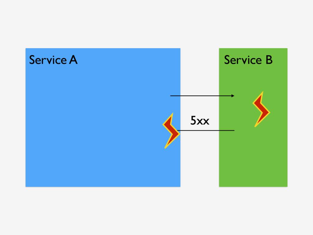 Service A Service B 5xx