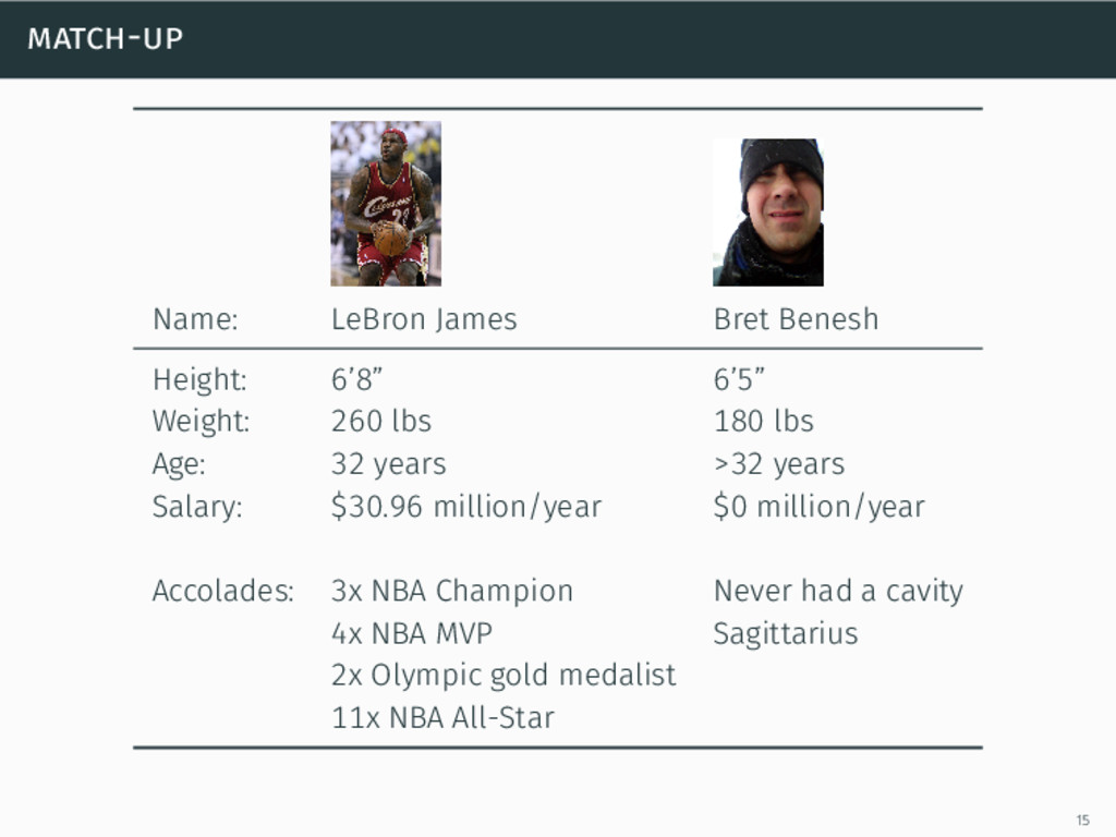 match-up Name: LeBron James Bret Benesh Height:...