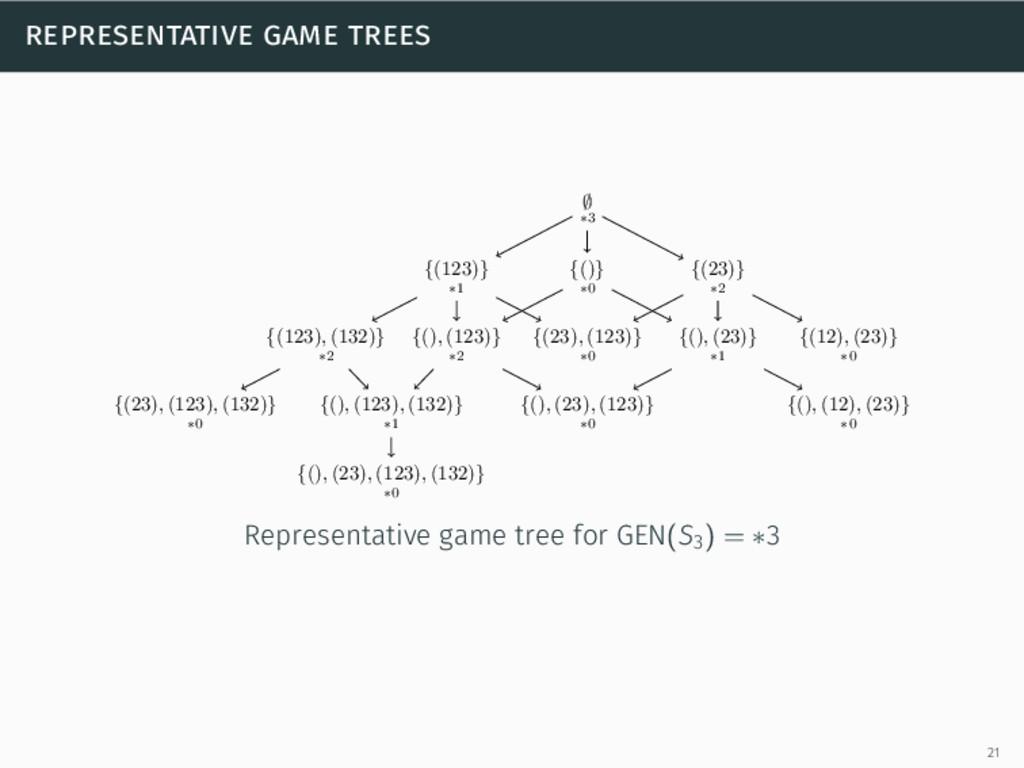 representative game trees ∅ ∗3 {(23)} ∗2 {()} ∗...
