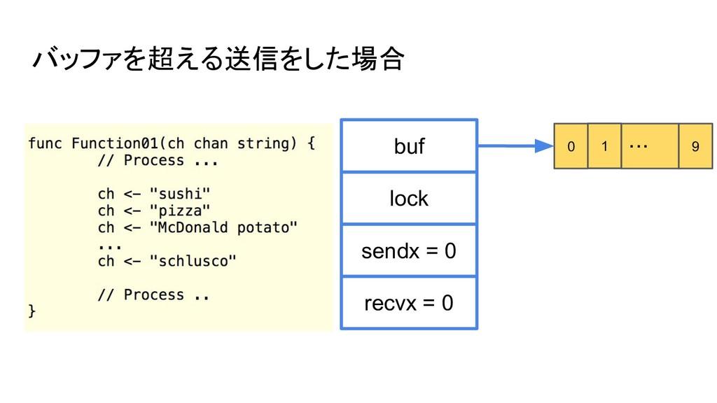 バッファを超える送信をした場合 buf sendx = 0 lock recvx = 0 0 ...