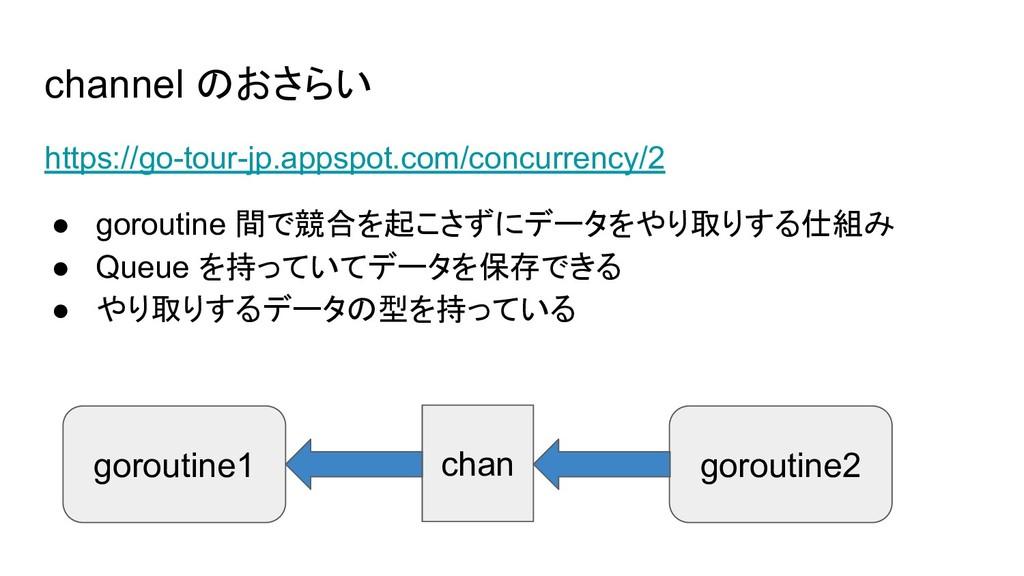 channel のおさらい https://go-tour-jp.appspot.com/co...