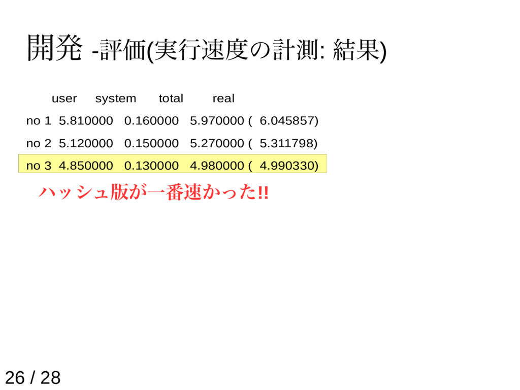 開発 -評価(実行速度の計測: 結果) user system total real no 1...